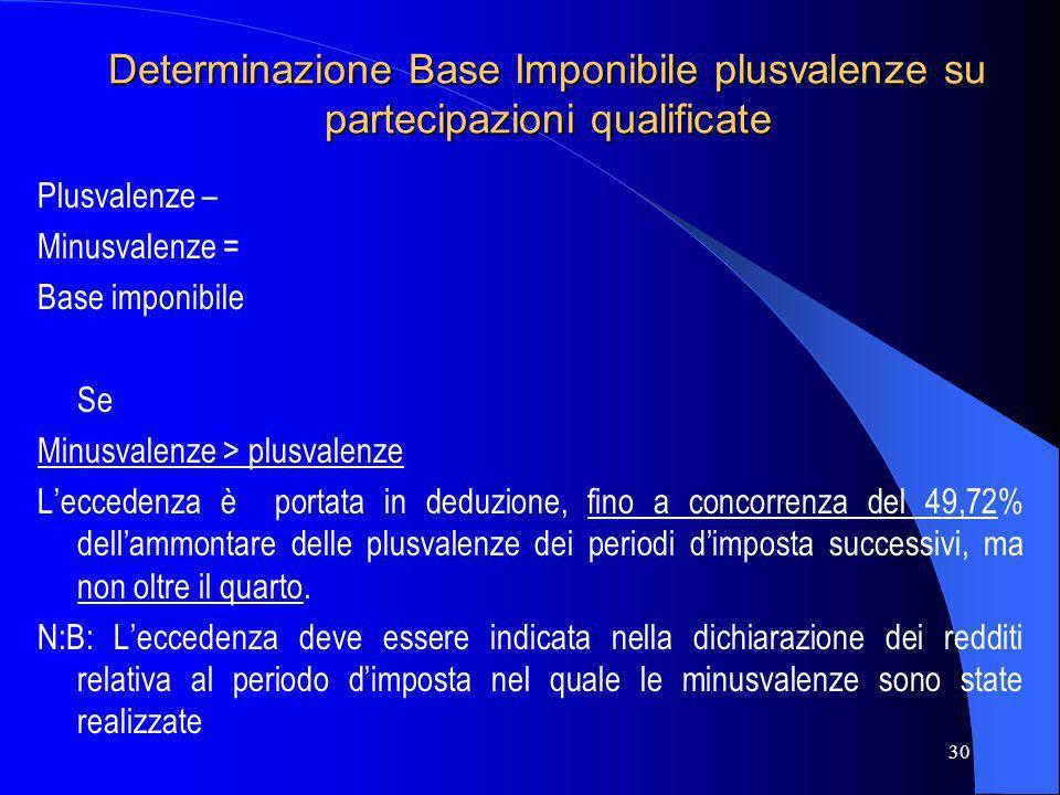 30 Determinazione Base Imponibile plusvalenze su partecipazioni qualificate Plusvalenze – Minusvalenze = Base imponibile Se Minusvalenze > plusvalenze