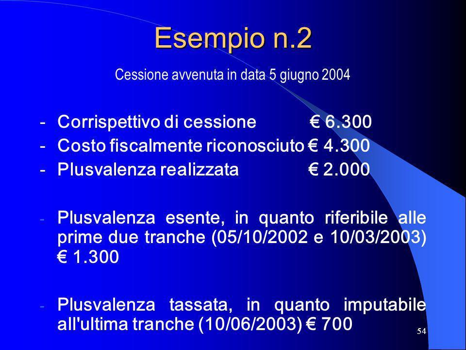 54 Esempio n.2 Cessione avvenuta in data 5 giugno 2004 -Corrispettivo di cessione 6.300 -Costo fiscalmente riconosciuto 4.300 -Plusvalenza realizzata