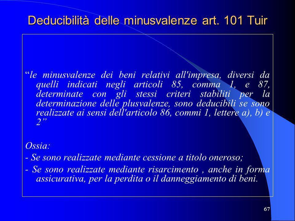 67 Deducibilità delle minusvalenze art. 101 Tuir le minusvalenze dei beni relativi all'impresa, diversi da quelli indicati negli articoli 85, comma 1,