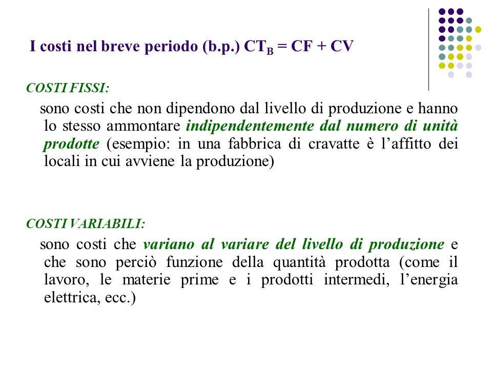 I costi nel breve periodo (b.p.) CT B = CF + CV COSTI FISSI: sono costi che non dipendono dal livello di produzione e hanno lo stesso ammontare indipe