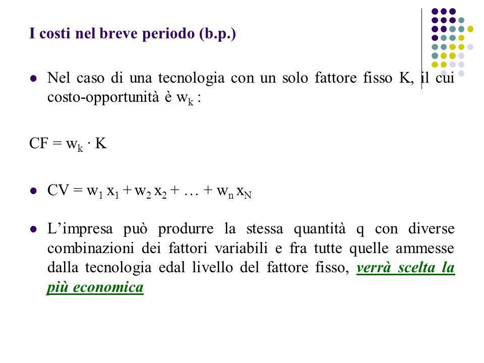 I costi nel breve periodo (b.p.) Nel caso di una tecnologia con un solo fattore fisso K, il cui costo-opportunità è w k : CF = w k K CV = w 1 x 1 + w