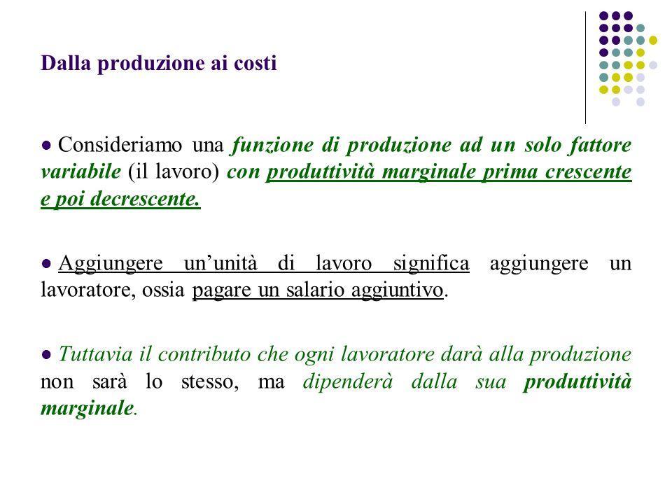 Dalla produzione ai costi Consideriamo una funzione di produzione ad un solo fattore variabile (il lavoro) con produttività marginale prima crescente