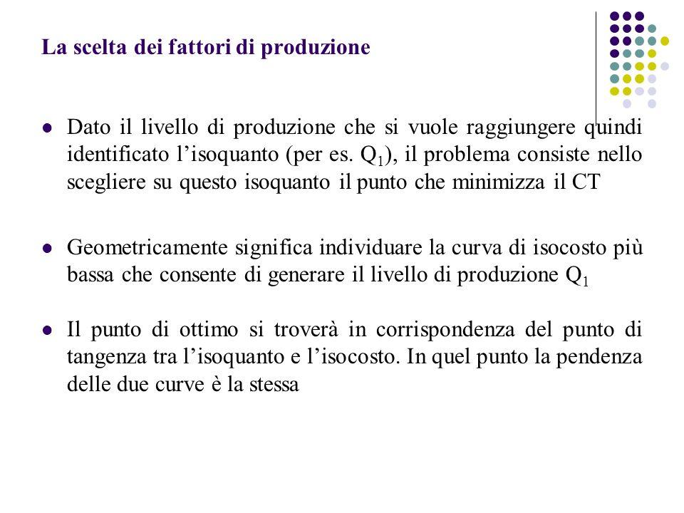 La scelta dei fattori di produzione Dato il livello di produzione che si vuole raggiungere quindi identificato lisoquanto (per es. Q 1 ), il problema