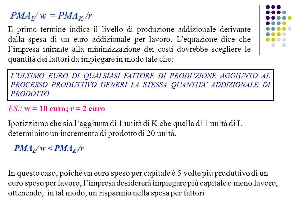 PMA L / w = PMA K /r Il primo termine indica il livello di produzione addizionale derivante dalla spesa di un euro addizionale per lavoro. Lequazione