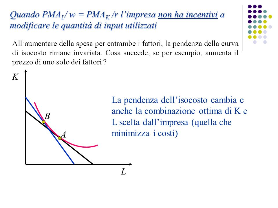 Quando PMA L / w = PMA K /r limpresa non ha incentivi a modificare le quantità di input utilizzati K L Allaumentare della spesa per entrambe i fattori