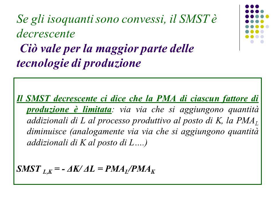 Se gli isoquanti sono convessi, il SMST è decrescente Ciò vale per la maggior parte delle tecnologie di produzione Il SMST decrescente ci dice che la