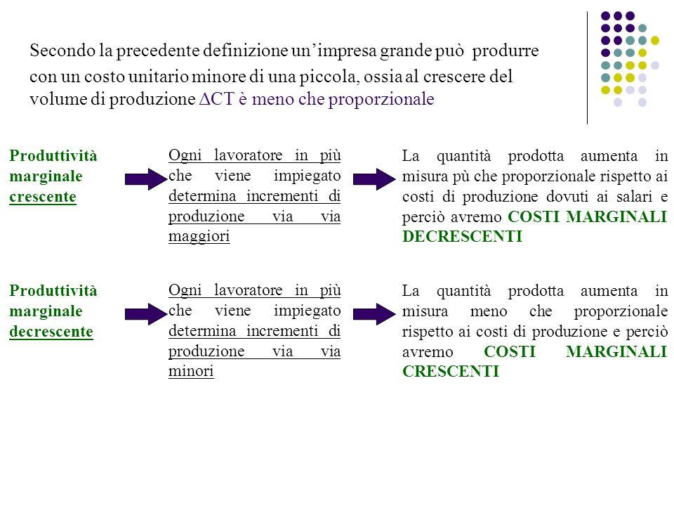Secondo la precedente definizione unimpresa grande può produrre con un costo unitario minore di una piccola, ossia al crescere del volume di produzion