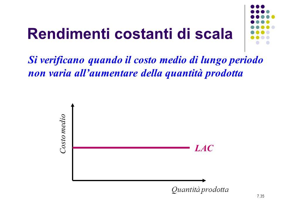 7.35 Rendimenti costanti di scala Si verificano quando il costo medio di lungo periodo non varia allaumentare della quantità prodotta LAC Costo medio