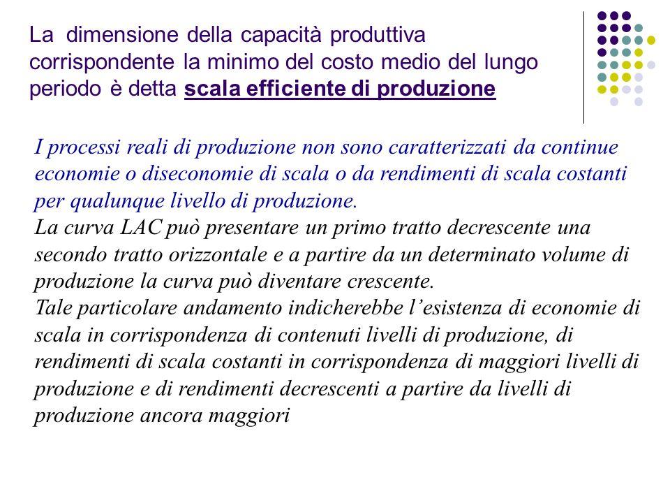 La dimensione della capacità produttiva corrispondente la minimo del costo medio del lungo periodo è detta scala efficiente di produzione I processi r
