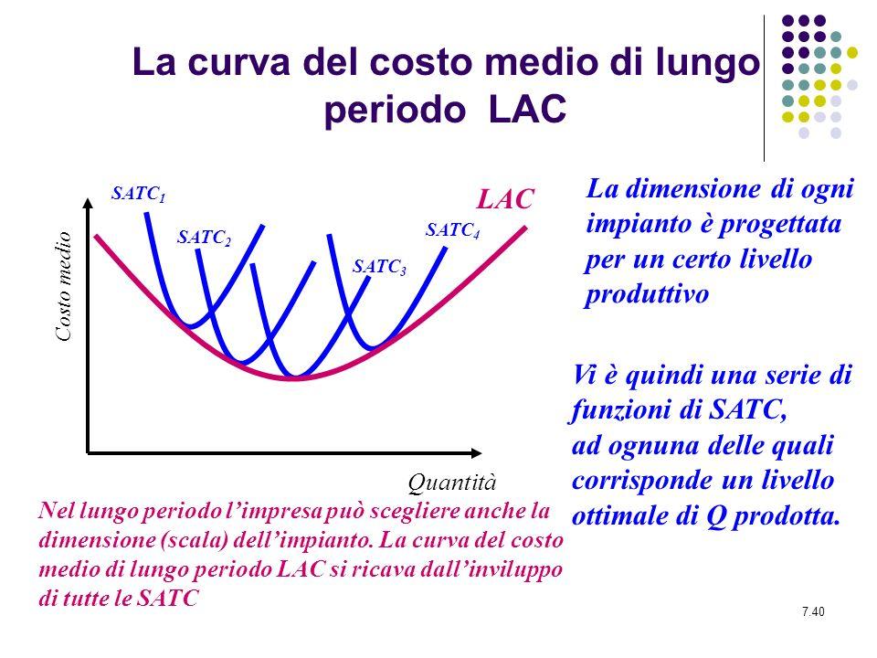 7.40 SATC 1 La dimensione di ogni impianto è progettata per un certo livello produttivo SATC 2 SATC 3 SATC 4 Vi è quindi una serie di funzioni di SATC