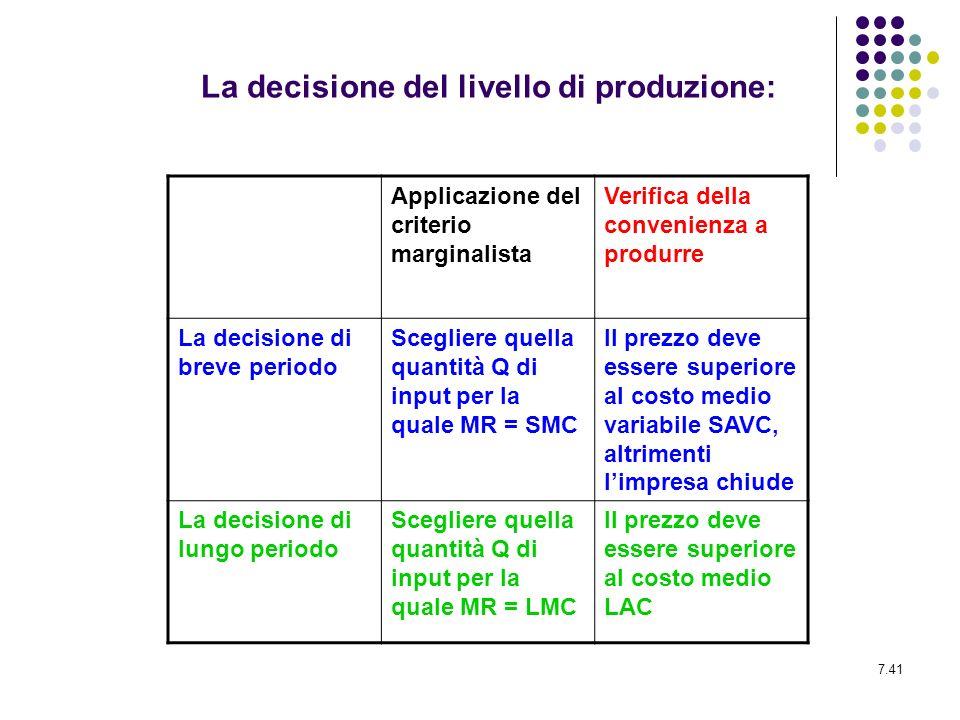 7.41 La decisione del livello di produzione: Applicazione del criterio marginalista Verifica della convenienza a produrre La decisione di breve period