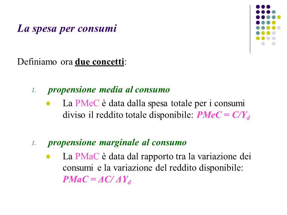 La spesa per consumi Definiamo ora due concetti: 1. propensione media al consumo La PMeC è data dalla spesa totale per i consumi diviso il reddito tot