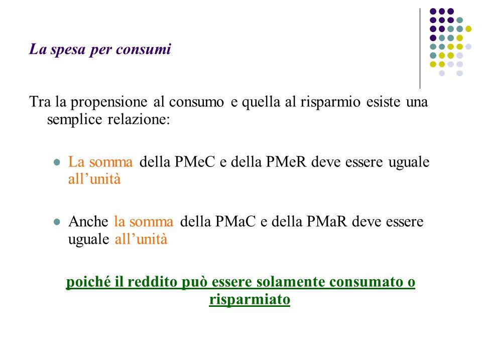 La spesa per consumi Tra la propensione al consumo e quella al risparmio esiste una semplice relazione: La somma della PMeC e della PMeR deve essere u