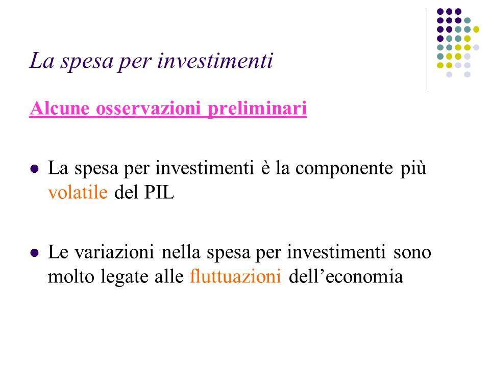 La spesa per investimenti Alcune osservazioni preliminari La spesa per investimenti è la componente più volatile del PIL Le variazioni nella spesa per investimenti sono molto legate alle fluttuazioni delleconomia