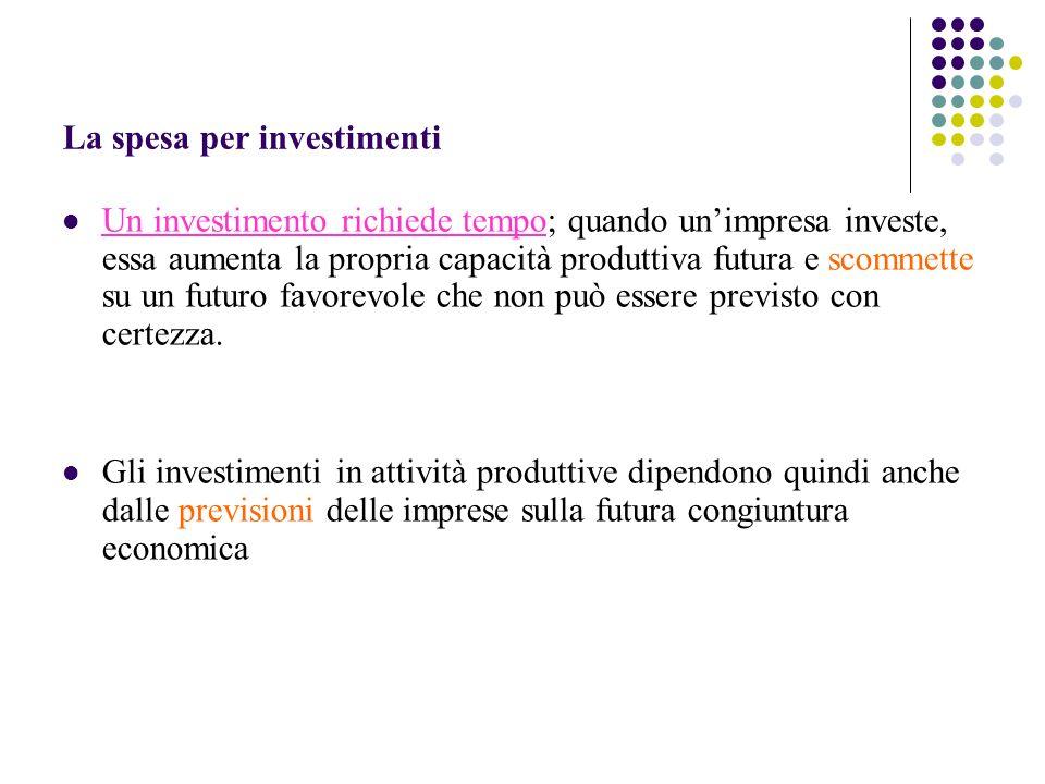La spesa per investimenti Un investimento richiede tempo; quando unimpresa investe, essa aumenta la propria capacità produttiva futura e scommette su un futuro favorevole che non può essere previsto con certezza.