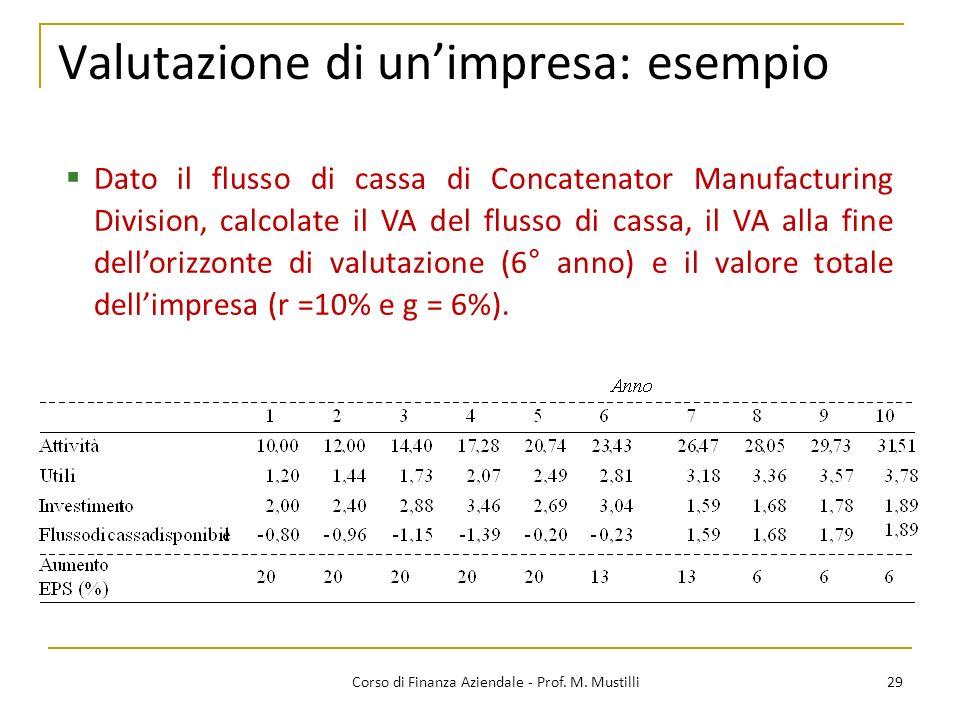 29Corso di Finanza Aziendale - Prof. M. Mustilli Valutazione di unimpresa: esempio Dato il flusso di cassa di Concatenator Manufacturing Division, cal