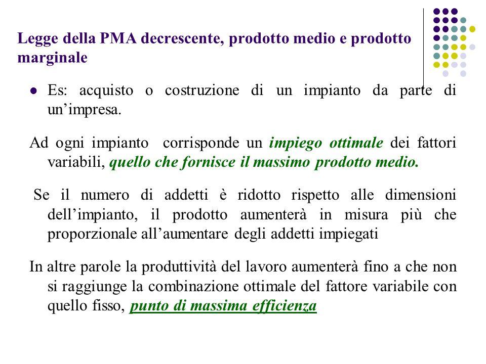 Legge della PMA decrescente, prodotto medio e prodotto marginale Es: acquisto o costruzione di un impianto da parte di unimpresa.