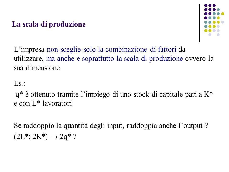 La scala di produzione Limpresa non sceglie solo la combinazione di fattori da utilizzare, ma anche e soprattutto la scala di produzione ovvero la sua dimensione Es.: q* è ottenuto tramite limpiego di uno stock di capitale pari a K* e con L* lavoratori Se raddoppio la quantità degli input, raddoppia anche loutput .