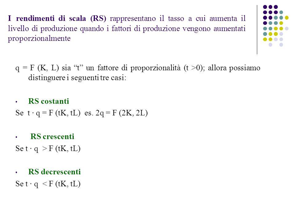 I rendimenti di scala (RS) rappresentano il tasso a cui aumenta il livello di produzione quando i fattori di produzione vengono aumentati proporzionalmente q = F (K, L) sia t un fattore di proporzionalità (t >0); allora possiamo distinguere i seguenti tre casi: RS costanti Se t q = F (tK, tL) es.