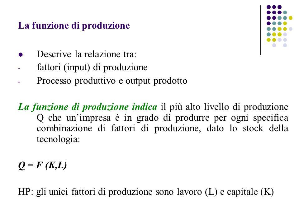 La funzione di produzione Descrive la relazione tra: - fattori (input) di produzione - Processo produttivo e output prodotto La funzione di produzione indica il più alto livello di produzione Q che unimpresa è in grado di produrre per ogni specifica combinazione di fattori di produzione, dato lo stock della tecnologia: Q = F (K,L) HP: gli unici fattori di produzione sono lavoro (L) e capitale (K)
