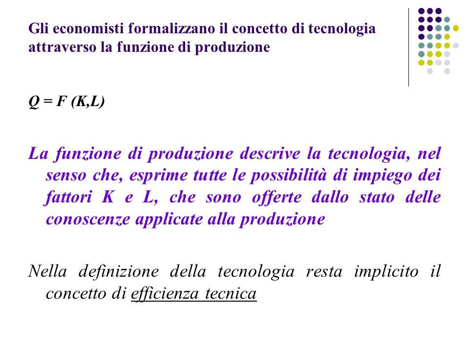 Gli economisti formalizzano il concetto di tecnologia attraverso la funzione di produzione Q = F (K,L) La funzione di produzione descrive la tecnologia, nel senso che, esprime tutte le possibilità di impiego dei fattori K e L, che sono offerte dallo stato delle conoscenze applicate alla produzione Nella definizione della tecnologia resta implicito il concetto di efficienza tecnica