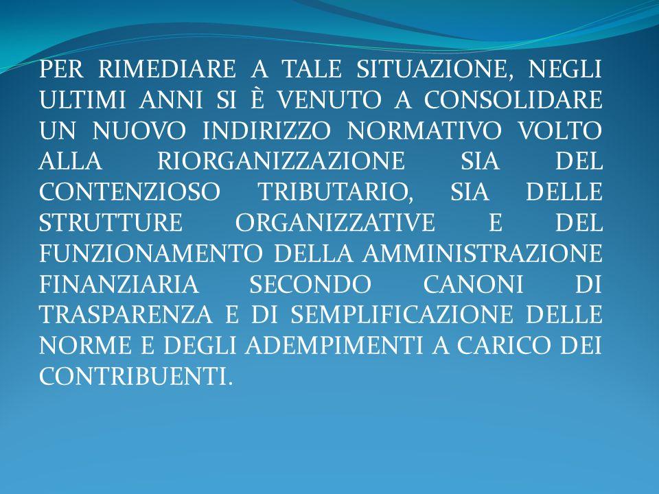 LE FONTI INTERPELLO ORDINARIO NORMA INTRODUTTIVA NORMA INTRODUTTIVA -» ARTICOLO 11 DELLA LEGGE 27 LUGLIO 2000, N.