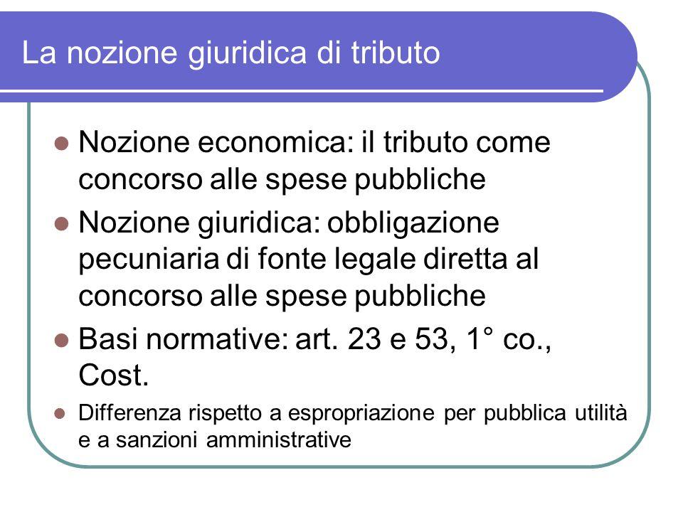 La nozione giuridica di tributo Nozione economica: il tributo come concorso alle spese pubbliche Nozione giuridica: obbligazione pecuniaria di fonte l