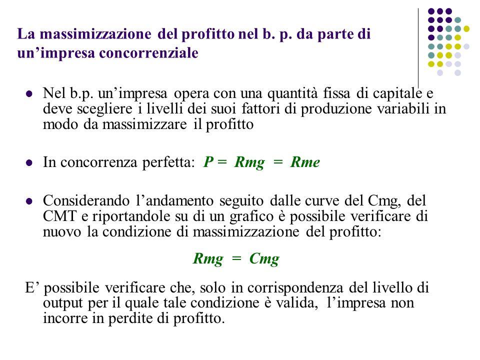 La massimizzazione del profitto nel b. p. da parte di unimpresa concorrenziale Nel b.p. unimpresa opera con una quantità fissa di capitale e deve sceg