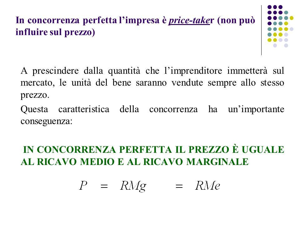 Concorrenza perfetta ed efficienza La libertà di entrata in C.P.