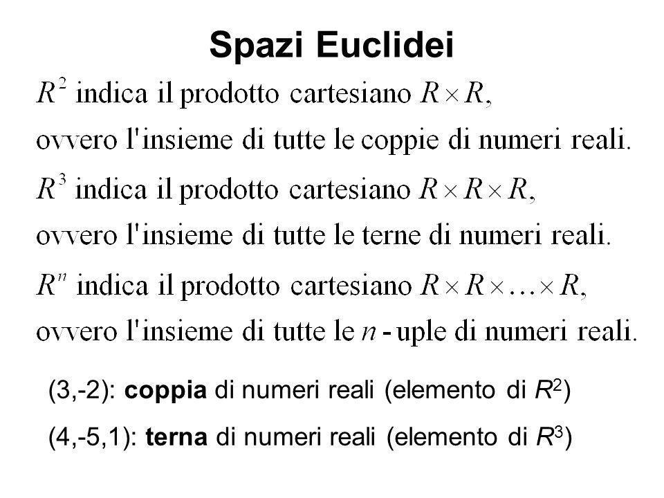 Spazi Euclidei (3,-2): coppia di numeri reali (elemento di R 2 ) (4,-5,1): terna di numeri reali (elemento di R 3 )