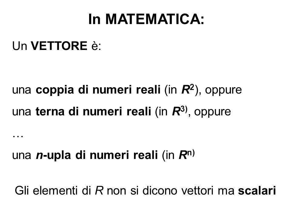 In MATEMATICA: Un VETTORE è: una coppia di numeri reali (in R 2 ), oppure una terna di numeri reali (in R 3), oppure … una n-upla di numeri reali (in R n) Gli elementi di R non si dicono vettori ma scalari