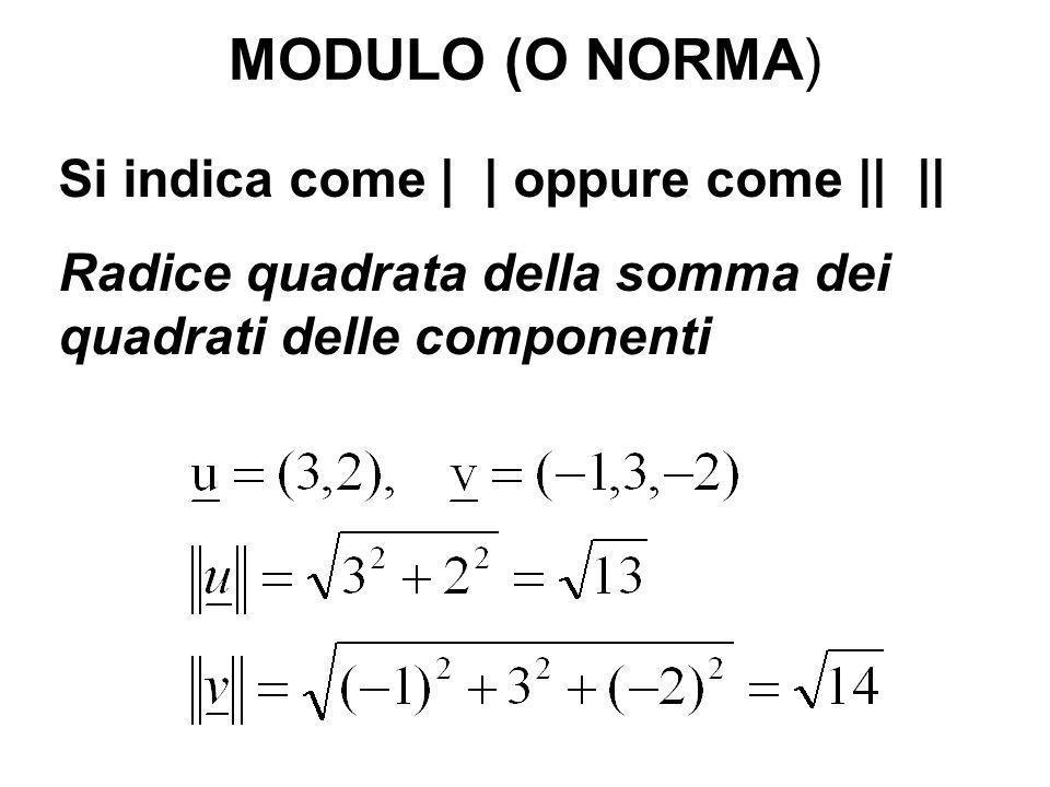MODULO (O NORMA) Si indica come | | oppure come || || Radice quadrata della somma dei quadrati delle componenti
