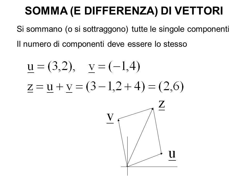 SOMMA (E DIFFERENZA) DI VETTORI Si sommano (o si sottraggono) tutte le singole componenti Il numero di componenti deve essere lo stesso