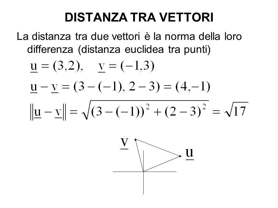 DISTANZA TRA VETTORI La distanza tra due vettori è la norma della loro differenza (distanza euclidea tra punti)
