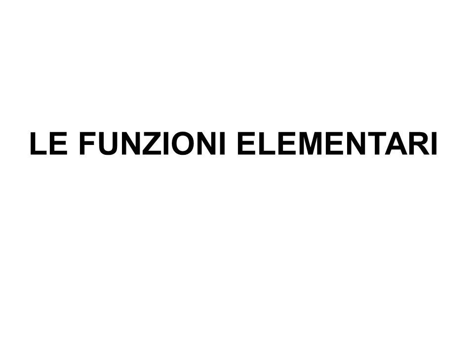 x y FUNZIONE LOGARITMO La funzione logaritmo è linversa della funzione esponenziale, quindi i grafici di queste due funzioni sono simmetrici rispetto alla reta y = x.