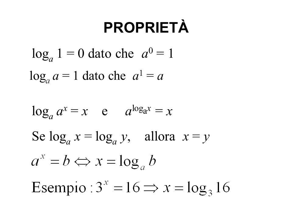 PROPRIETÀ log a 1 = 0 dato che a 0 = 1 log a a = 1 dato che a 1 = a Se log a x = log a y, allora x = y log a a x = x e a log a x = x