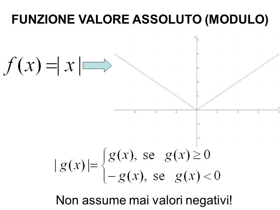 FUNZIONE VALORE ASSOLUTO (MODULO) Non assume mai valori negativi!