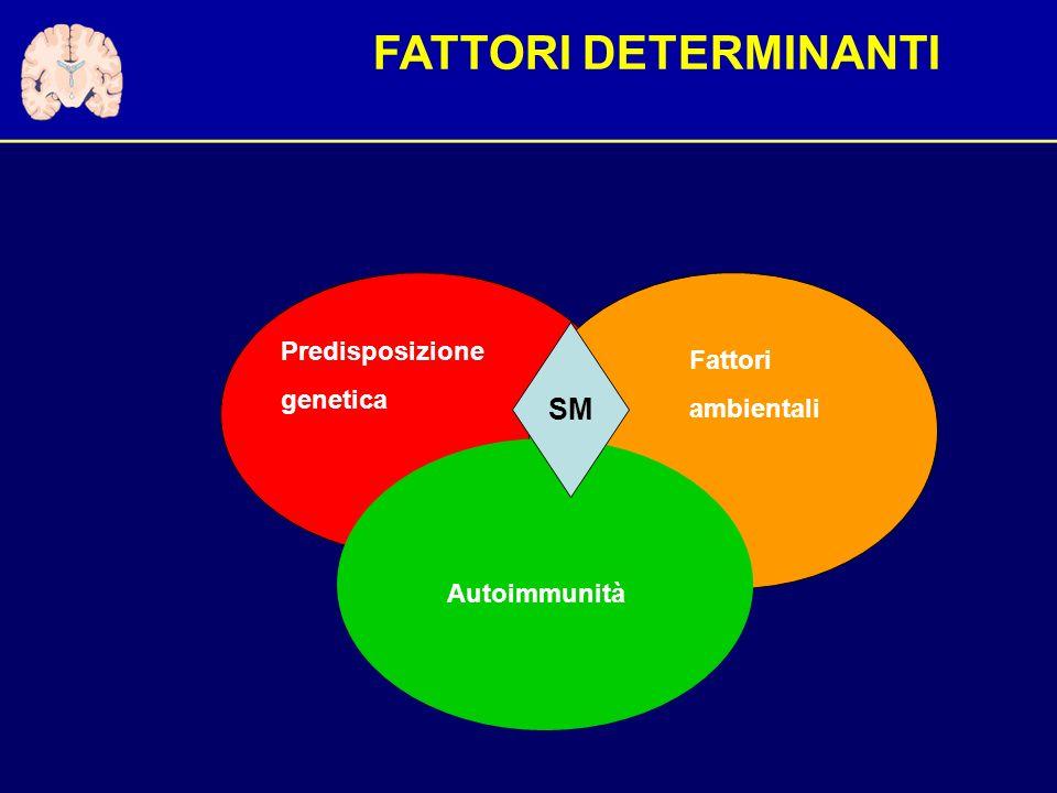 SM Predisposizione genetica Fattori ambientali Autoimmunità FATTORI DETERMINANTI