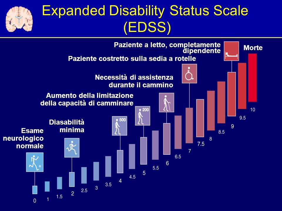 Expanded Disability Status Scale (EDSS) Esame neurologico normale Diasabilità minima Aumento della limitazione della capacità di camminare Necessità di assistenza durante il cammino Paziente costretto sulla sedia a rotelle Paziente a letto, completamente dipendente Morte