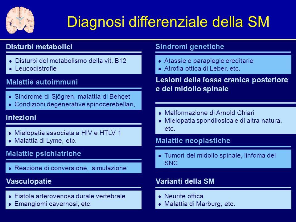Diagnosi differenziale della SM Sindromi genetiche Disturbi metabolici l Disturbi del metabolismo della vit. B12 l Leucodistrofie Malattie psichiatric