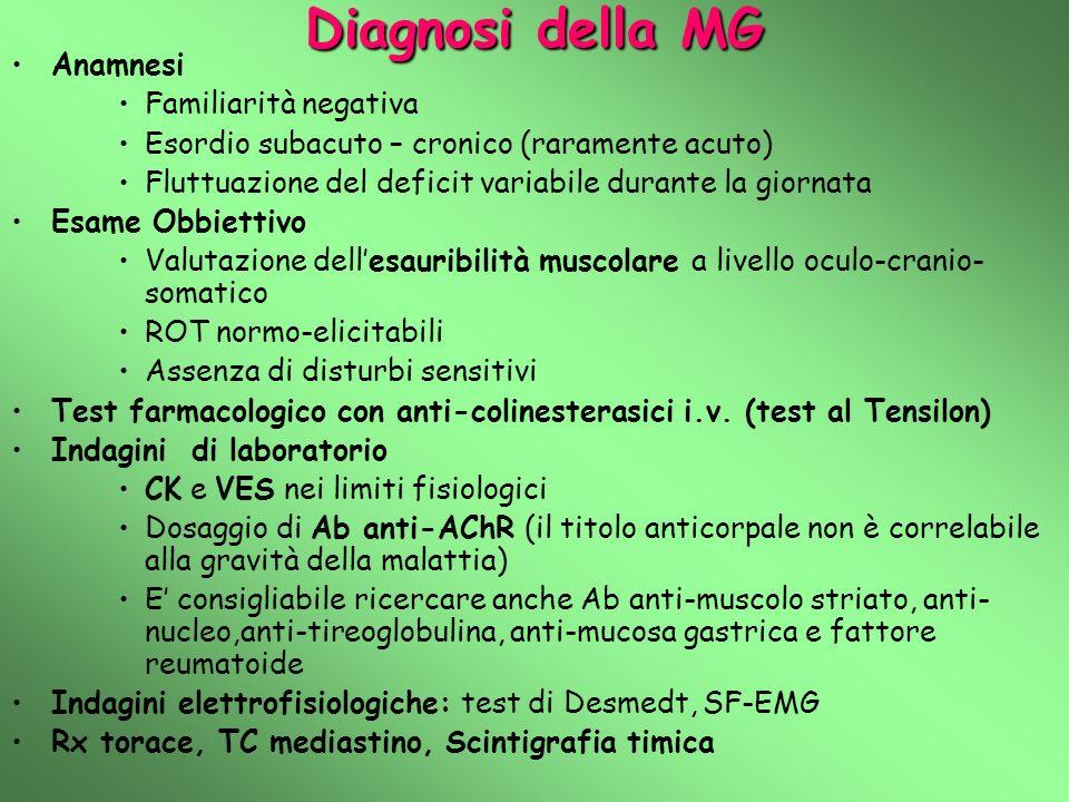 Diagnosi della MG Anamnesi Familiarità negativa Esordio subacuto – cronico (raramente acuto) Fluttuazione del deficit variabile durante la giornata Es