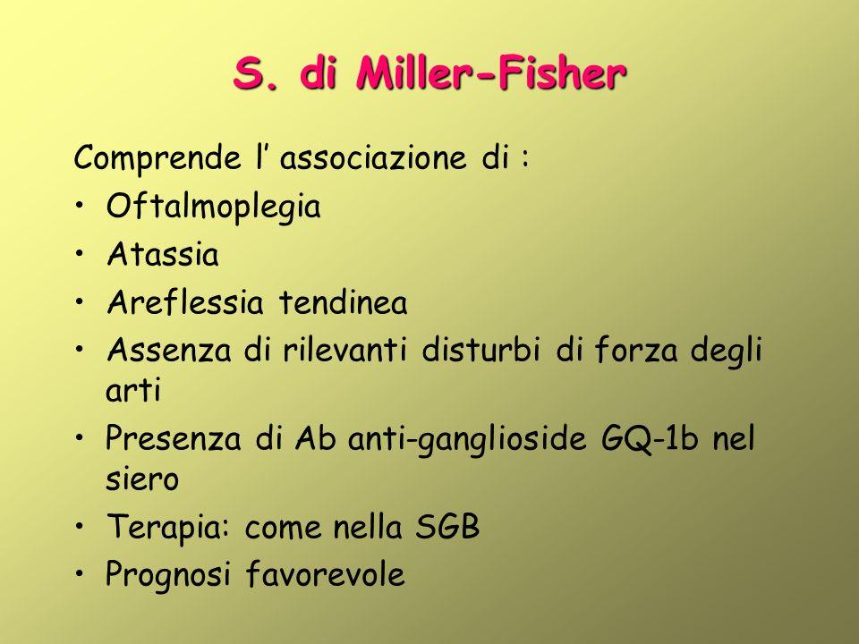 S. di Miller-Fisher Comprende l associazione di : Oftalmoplegia Atassia Areflessia tendinea Assenza di rilevanti disturbi di forza degli arti Presenza