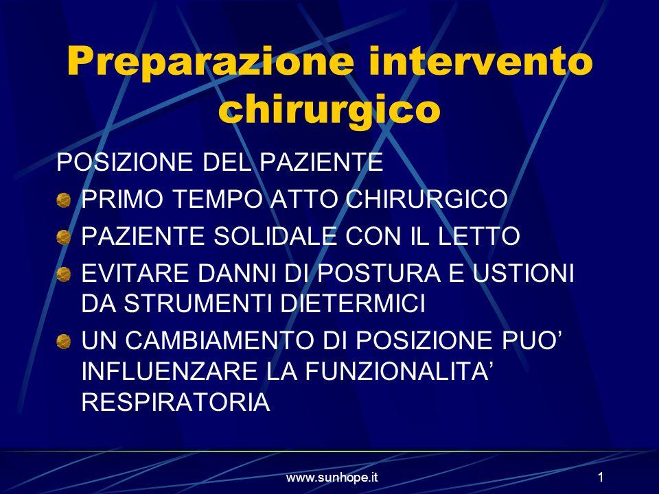 www.sunhope.it1 Preparazione intervento chirurgico POSIZIONE DEL PAZIENTE PRIMO TEMPO ATTO CHIRURGICO PAZIENTE SOLIDALE CON IL LETTO EVITARE DANNI DI