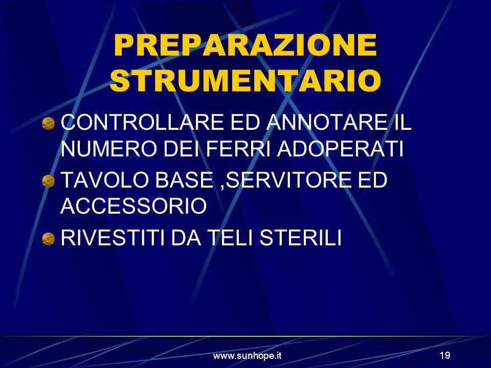 www.sunhope.it19 PREPARAZIONE STRUMENTARIO CONTROLLARE ED ANNOTARE IL NUMERO DEI FERRI ADOPERATI TAVOLO BASE,SERVITORE ED ACCESSORIO RIVESTITI DA TELI