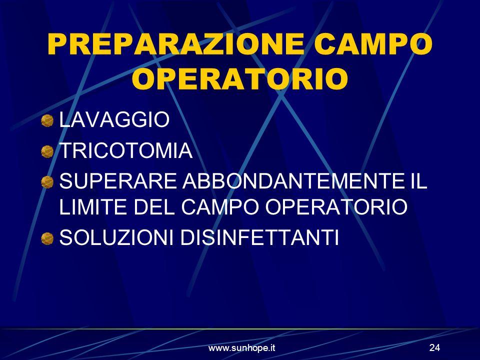www.sunhope.it24 PREPARAZIONE CAMPO OPERATORIO LAVAGGIO TRICOTOMIA SUPERARE ABBONDANTEMENTE IL LIMITE DEL CAMPO OPERATORIO SOLUZIONI DISINFETTANTI