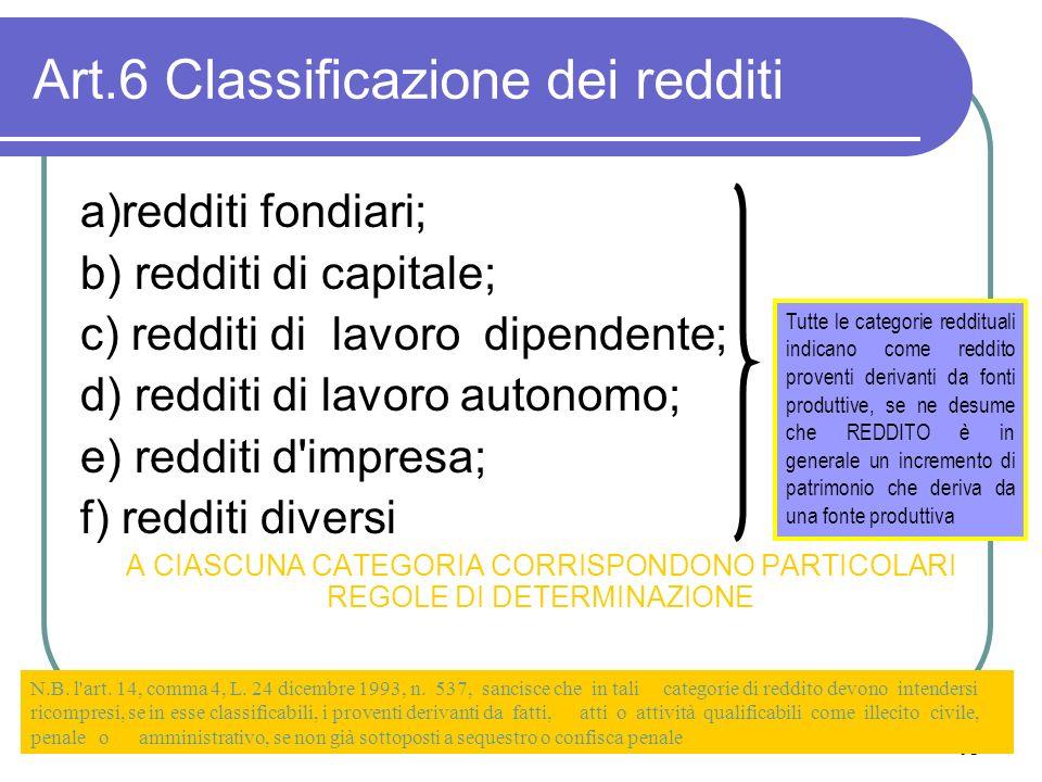 15 Art.6 Classificazione dei redditi a)redditi fondiari; b) redditi di capitale; c) redditi di lavoro dipendente; d) redditi di lavoro autonomo; e) redditi d impresa; f) redditi diversi A CIASCUNA CATEGORIA CORRISPONDONO PARTICOLARI REGOLE DI DETERMINAZIONE N.B.