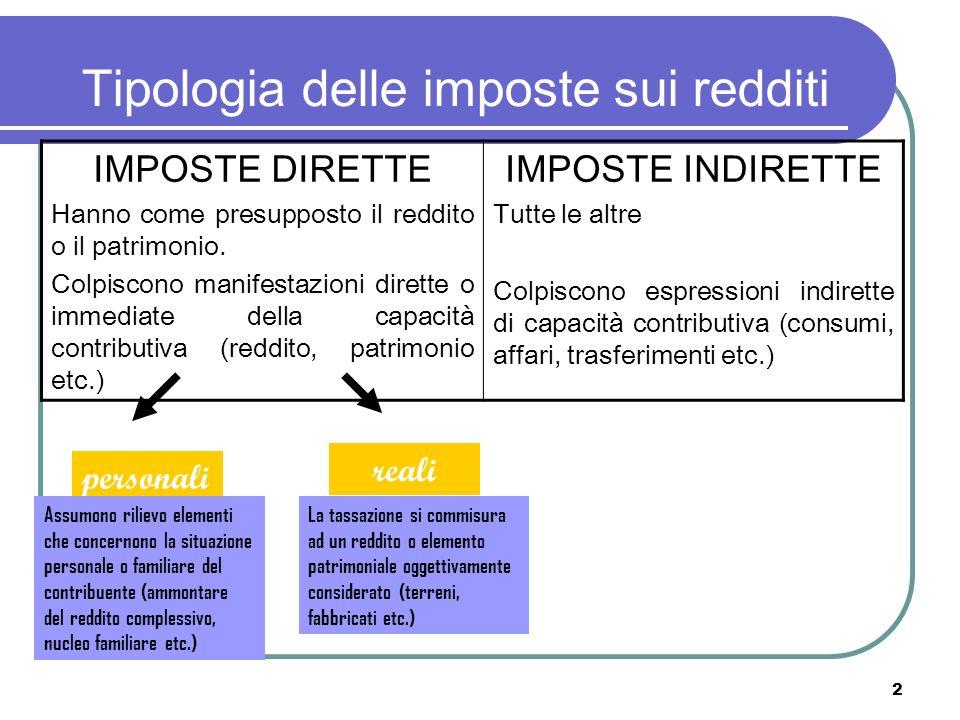 2 Tipologia delle imposte sui redditi IMPOSTE DIRETTE Hanno come presupposto il reddito o il patrimonio.