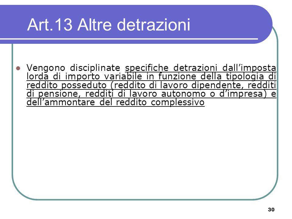 30 Vengono disciplinate specifiche detrazioni dallimposta lorda di importo variabile in funzione della tipologia di reddito posseduto (reddito di lavo