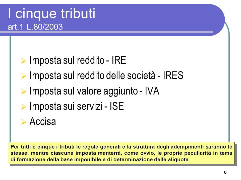 6 I cinque tributi art.1 L.80/2003 Imposta sul reddito - IRE Imposta sul reddito delle società - IRES Imposta sul valore aggiunto - IVA Imposta sui se