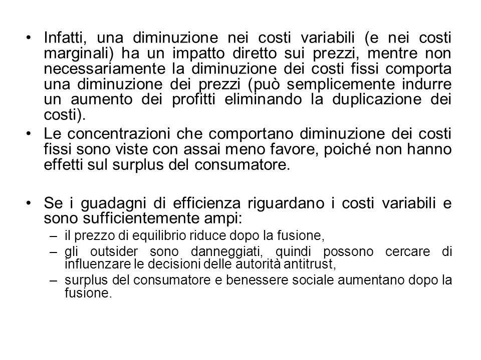Infatti, una diminuzione nei costi variabili (e nei costi marginali) ha un impatto diretto sui prezzi, mentre non necessariamente la diminuzione dei c